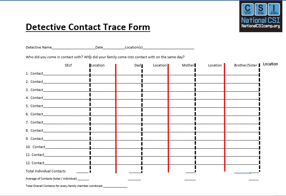 Contact Trace Form
